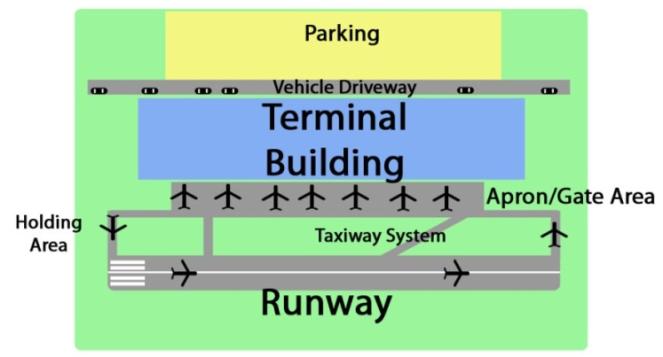airport-design
